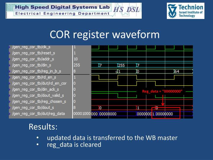 COR register waveform