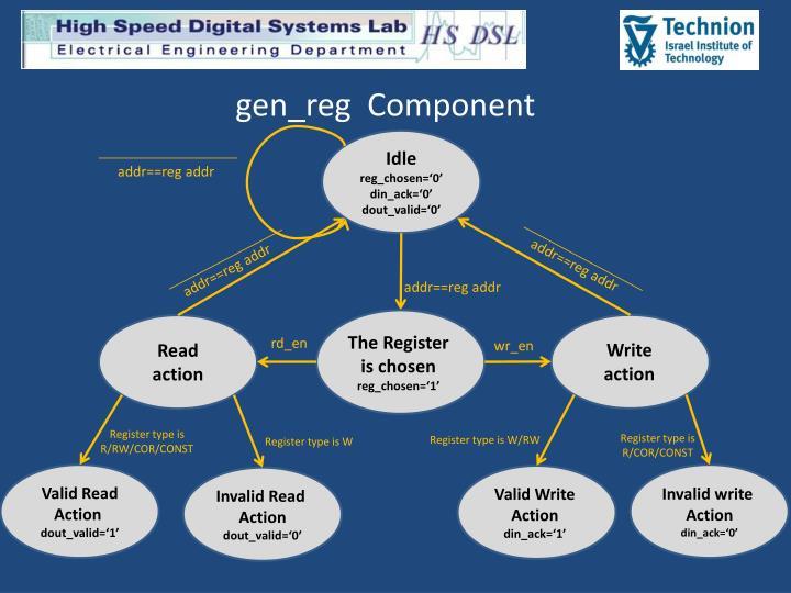 gen_reg  Component