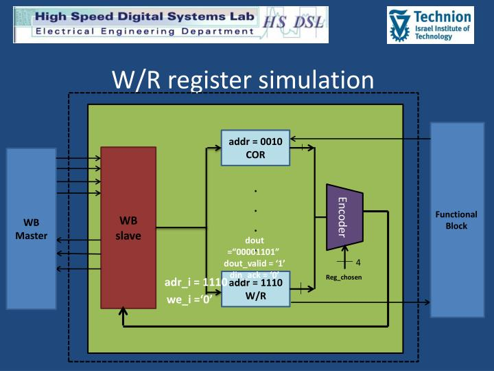 W/R register simulation