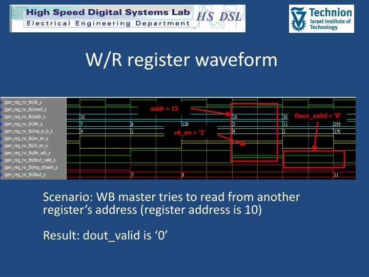 W/R register waveform