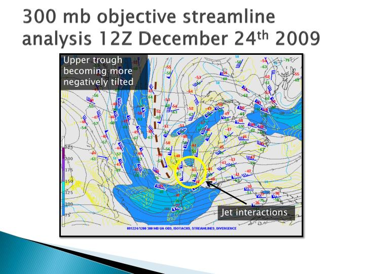 300 mb objective streamline analysis 12z december 24 th 2009