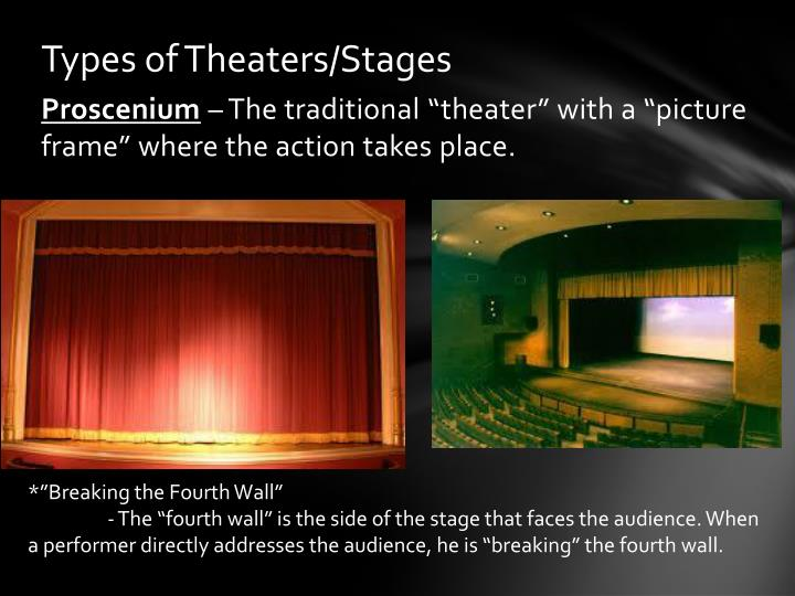 Types of Theaters/Stages