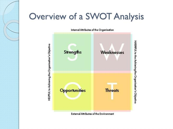 Zara Case Study   SWOT Analysis Strategy Review by