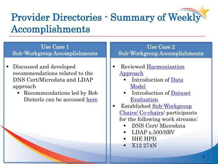 Provider Directories - Summary of Weekly Accomplishments