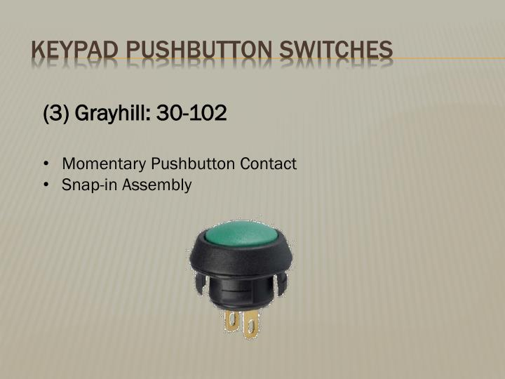 Keypad Pushbutton Switches