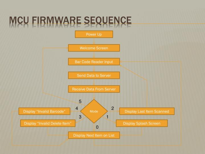 MCU firmware sequence