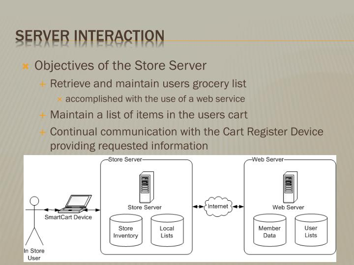 Objectives of the Store Server