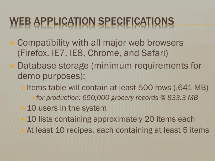Compatibility with all major web browsers (Firefox, IE7, IE8, Chrome, and Safari)