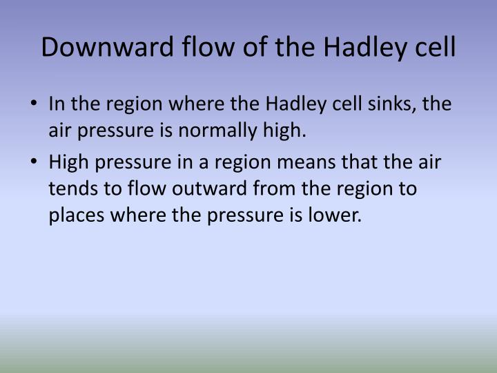 Downward flow of the Hadley cell