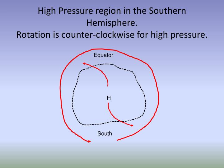 High Pressure region in the Southern Hemisphere.