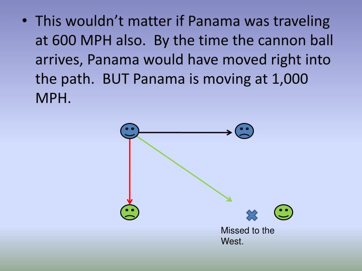This wouldn't matter if Panama was traveling at 600 MPH also.  By the time the cannon ball arrives, Panama would have moved right into the path.  BUT Panama is moving at 1,000 MPH.