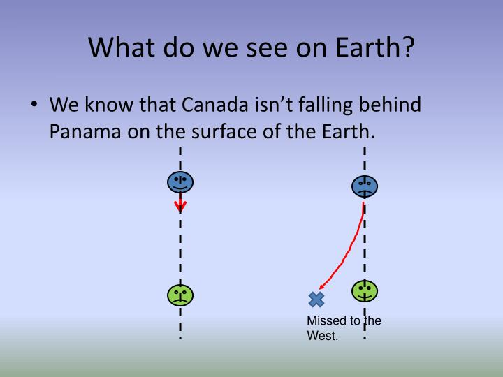What do we see on Earth?