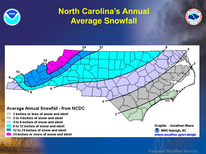 North Carolina's Annual