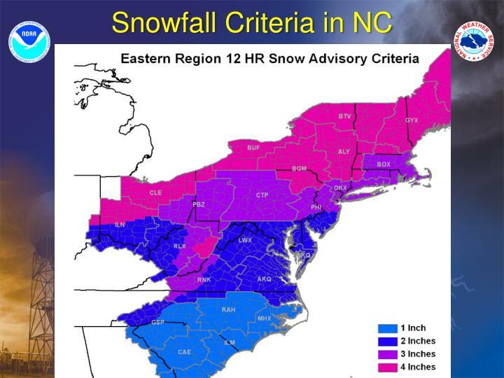 Snowfall Criteria in NC