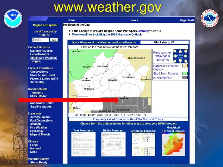 www.weather.gov