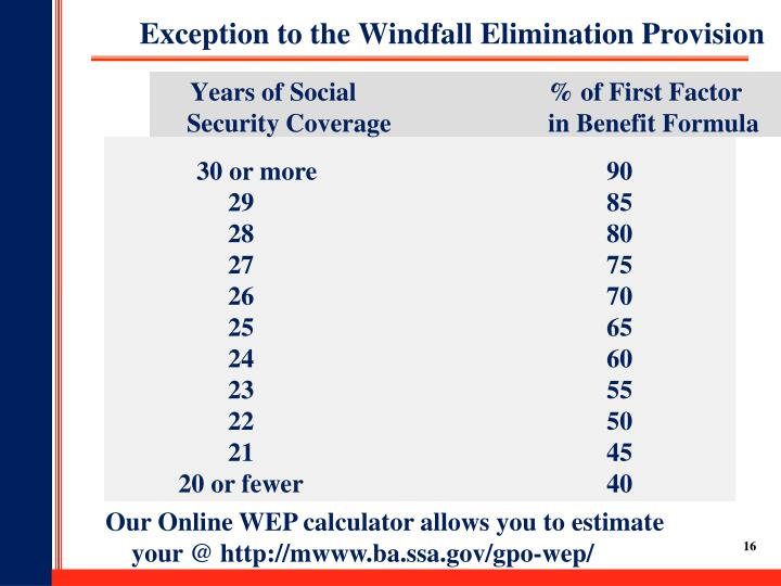 Exception to the Windfall Elimination Provision