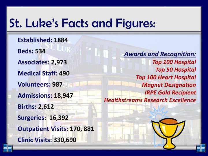 St. Luke's Facts and Figures: