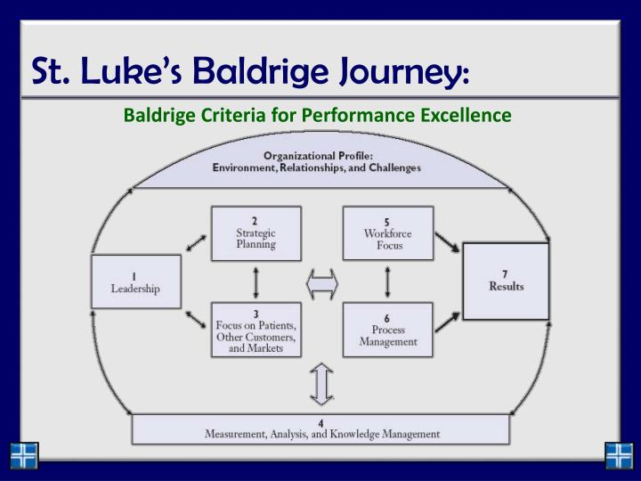 St. Luke's Baldrige Journey:
