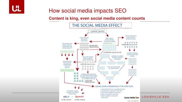 Content is king, even social media content counts