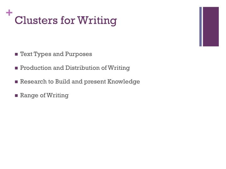 Clusters for Writing