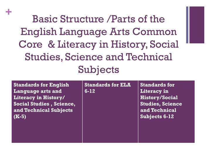 Basic Structure /Parts of the English Language Arts Common Core  & Literacy in History, Social Studies, Science and Technical Subjects