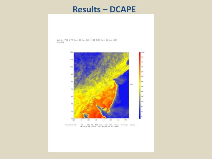 Results – DCAPE