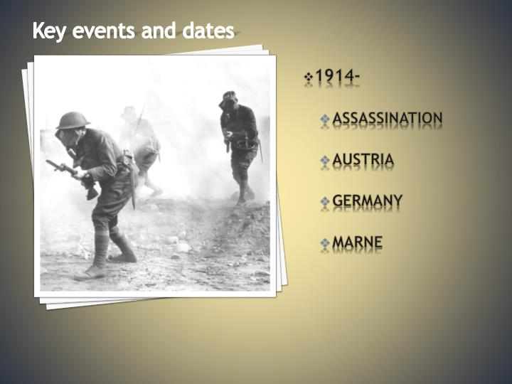 Key events and dates