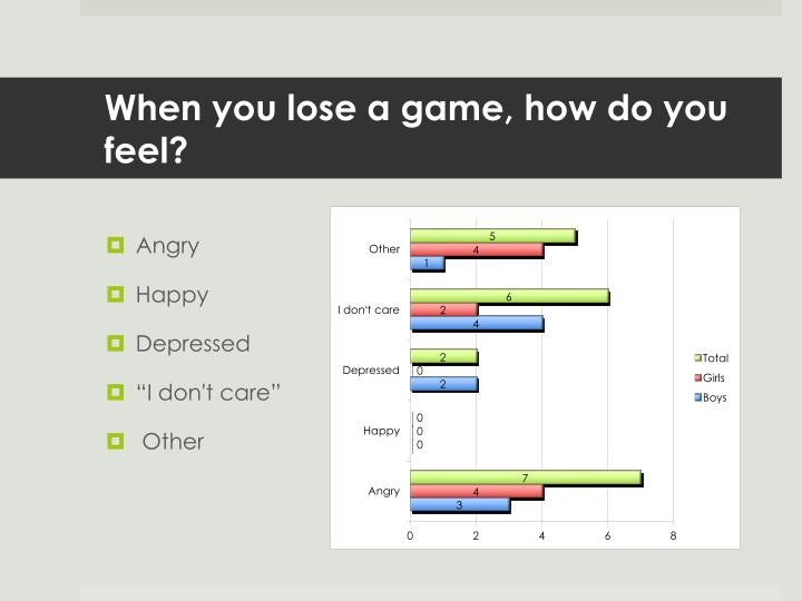 When you lose a game, how do you feel?