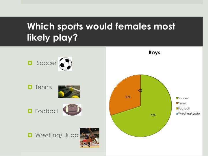 Which sports would females most likely play?