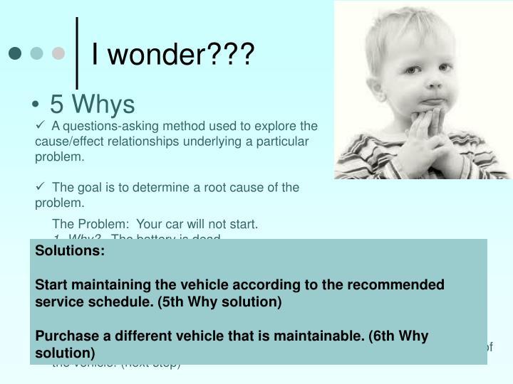 I wonder???