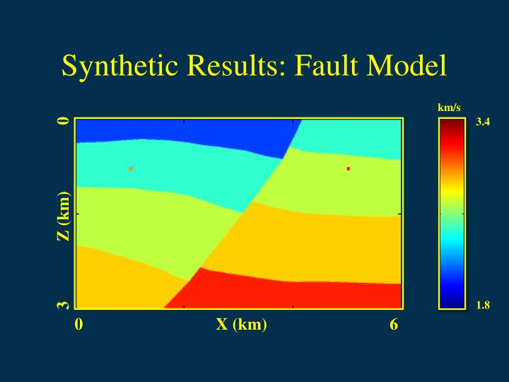 Synthetic Results: Fault Model