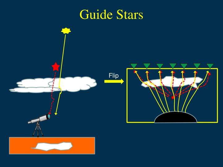 Guide Stars