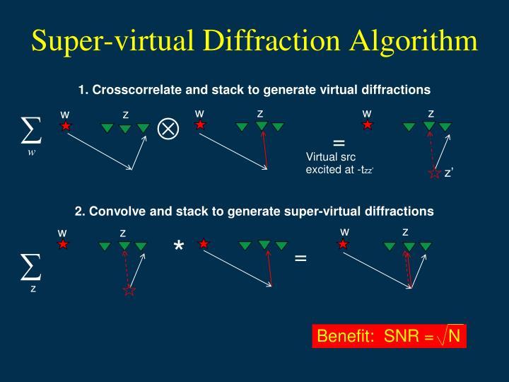 Super-virtual Diffraction Algorithm