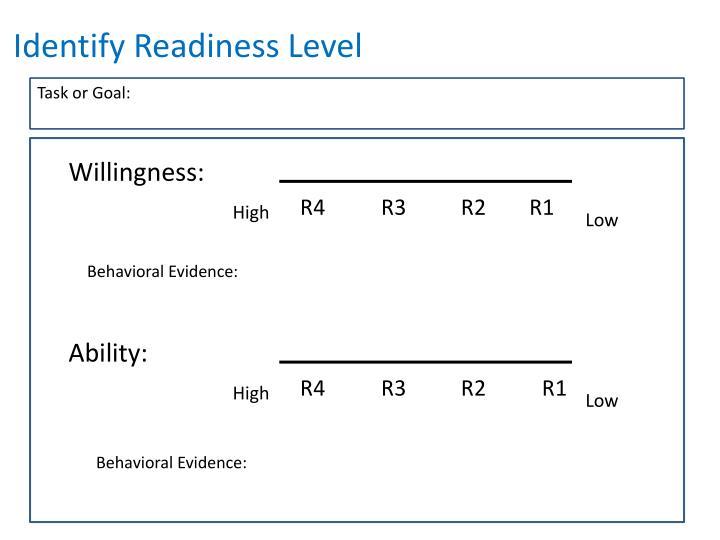 Identify Readiness Level