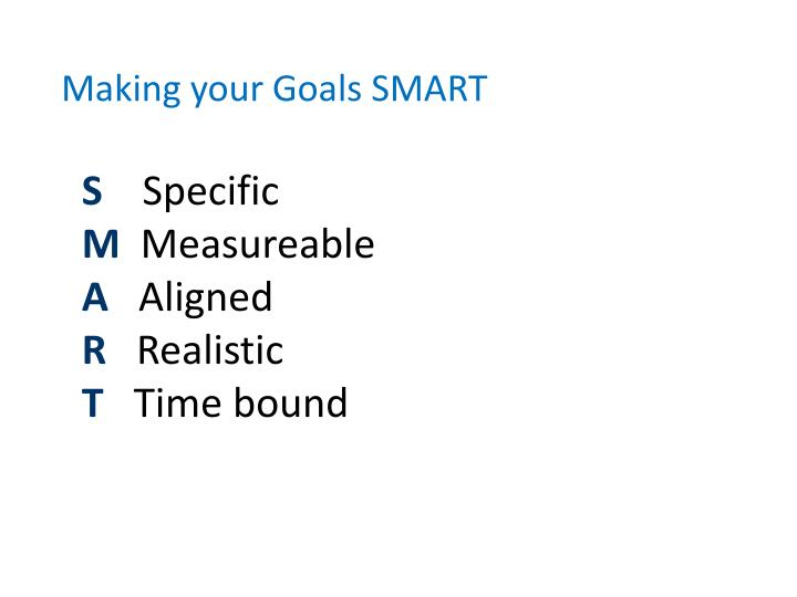 Making your Goals SMART
