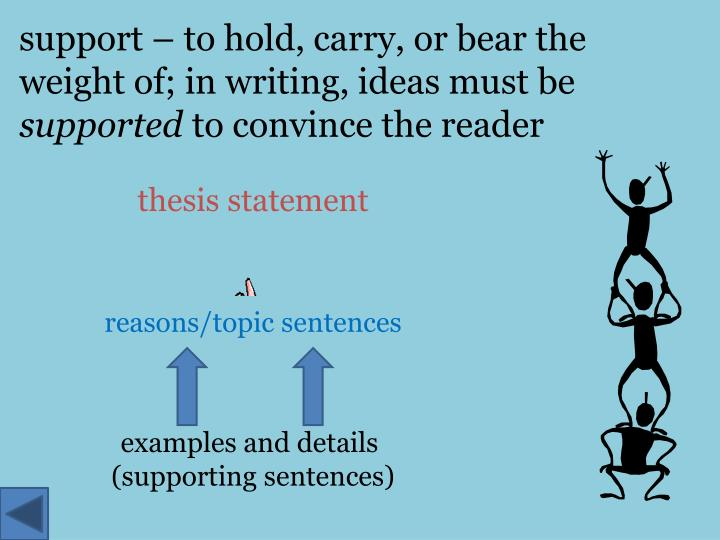 support – to hold, carry, or bear the