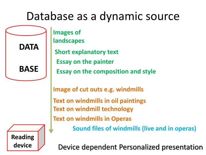 Database as a dynamic source