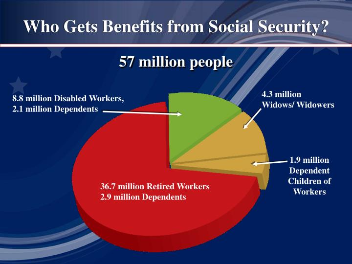 Who Gets Benefits from Social Security?