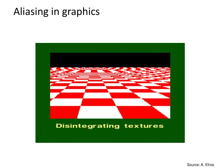 Aliasing in graphics