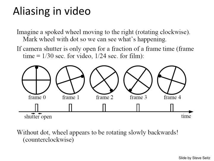 Aliasing in video
