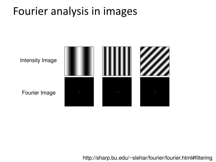 Fourier analysis in images