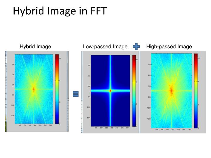 Hybrid Image in FFT