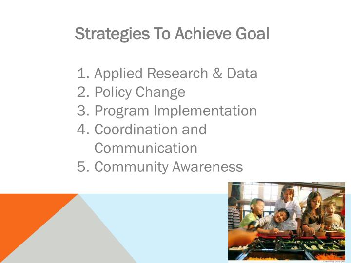 Strategies To Achieve Goal
