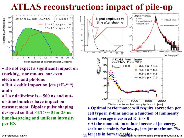 ATLAS reconstruction: impact of pile-up