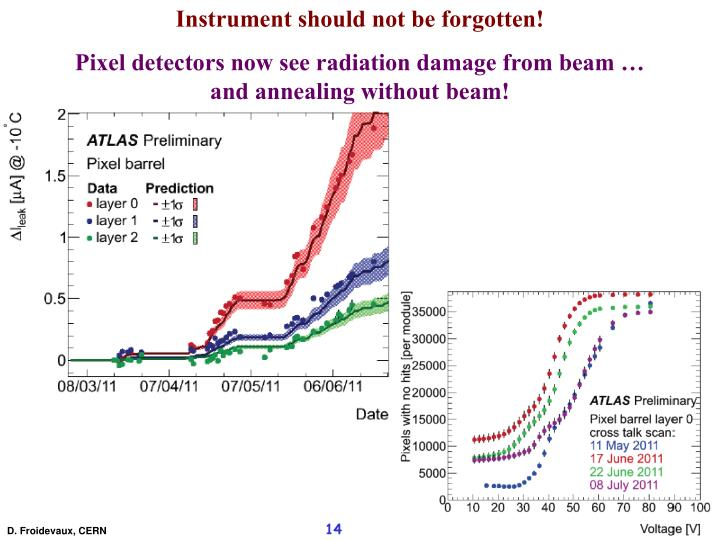Instrument should not be forgotten!