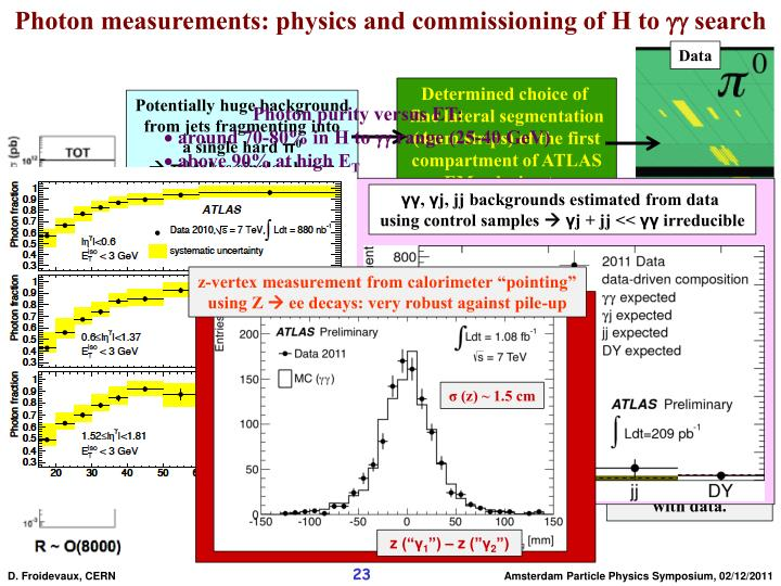 Photon measurements: physics and commissioning of H to