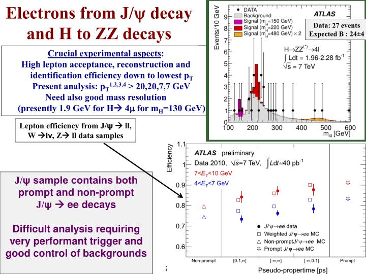 Electrons from J/