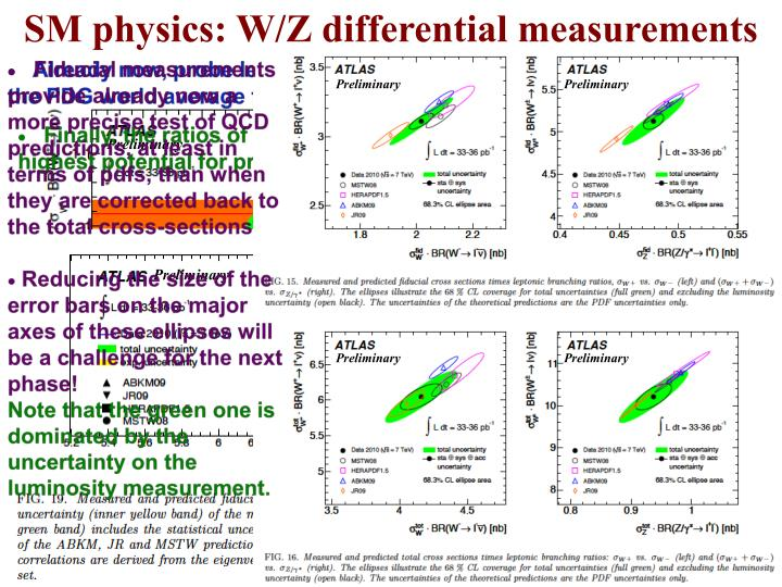 SM physics: W/Z differential measurements