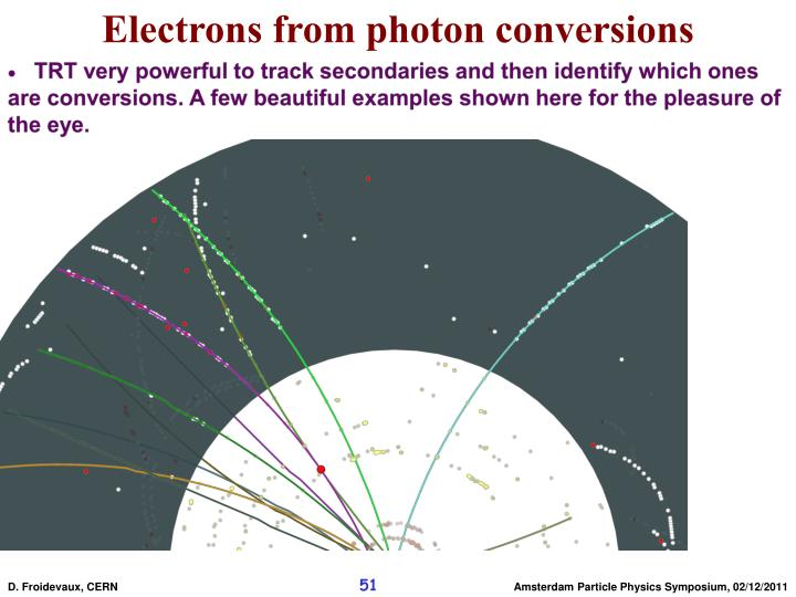 Electrons from photon conversions