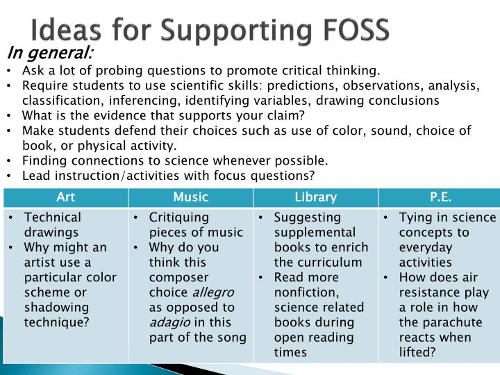 Ideas for Supporting FOSS
